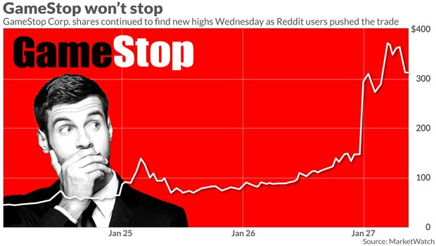 Gamestop Price Chart, Speculation and Market Structure